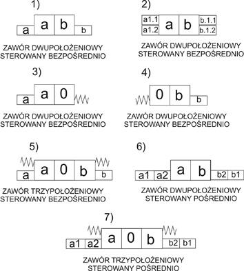 zasady_tworzenia_symbolu